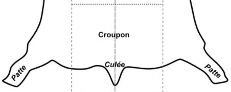 Lexique de la chaussure Croupon cuir