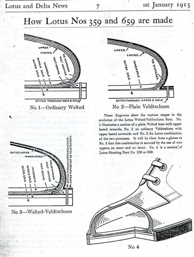 montage chaussure veldtschoen - Les différents montages des chaussures