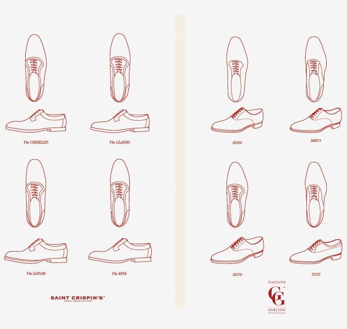 forme chaussure mto - Chaussures sur mesure, prêt à chausser ou made to order : quelles différences?