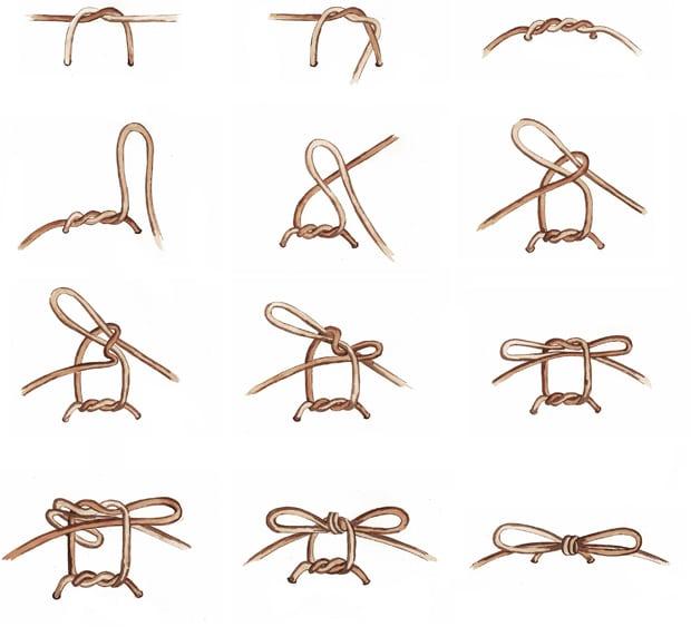 corps article lacets - Laçage chaussure : 2 trillions de façons de faire !