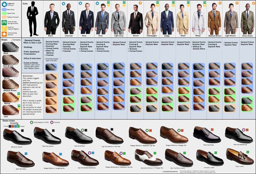 association chaussures en cuir noir