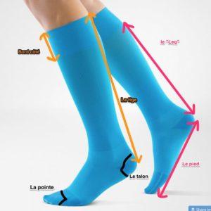 Anatomie chaussette 300x300 - Chaussettes pour hommes :  l'atout insoupçonné de votre placard