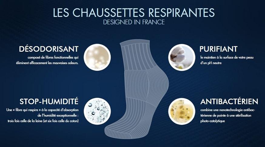 transpiration des peids chaussettes intelligentes - Transpiration des pieds : tout ce que vous devez savoir