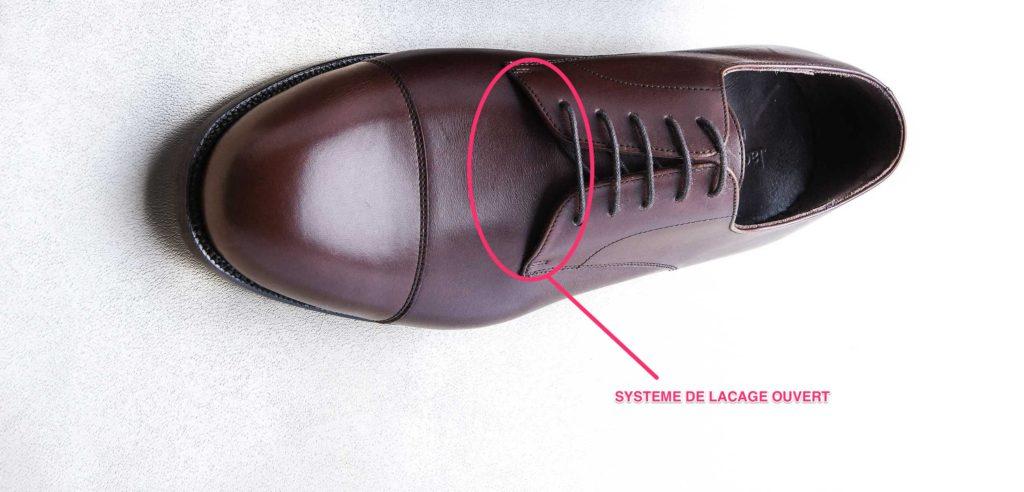 chaussure derby ok 1024x492 - La chaussure derby : origines et histoire