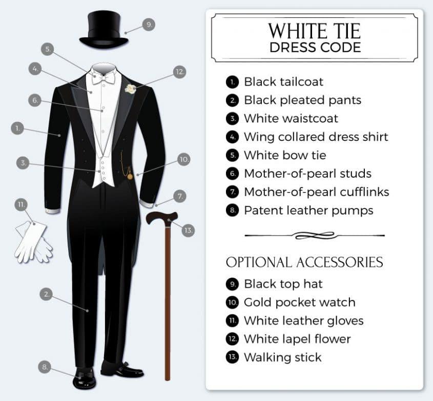guide to mens white tie attire e1467228721817 - 3 exemples de règles sur les souliers à suivre ... ou pas ?
