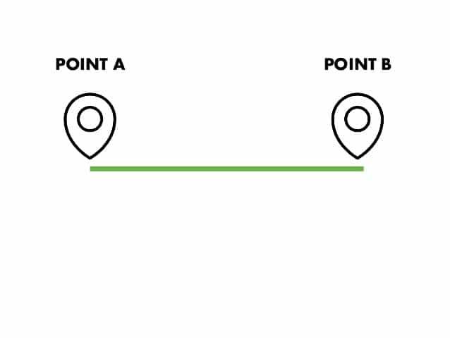how to create a marketing plan for online employee training 6 638 - La (fausse) trinité de la chaussure pour hommes